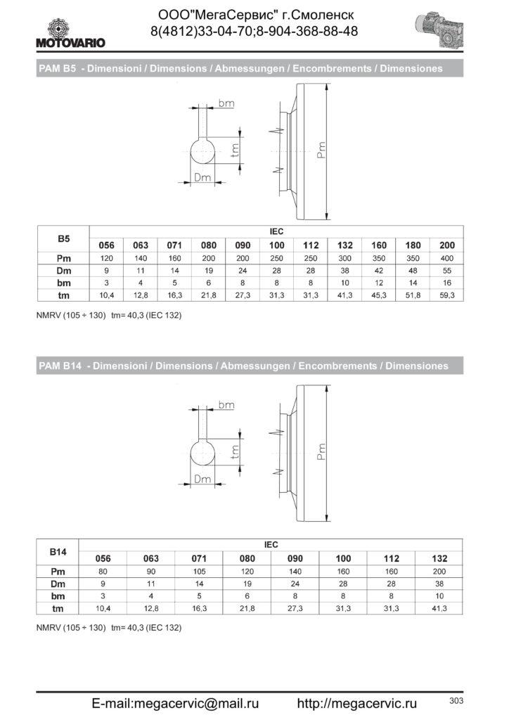 Виды PAM для редукторов NMRV